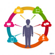 how today's digital customers interact with Service providers