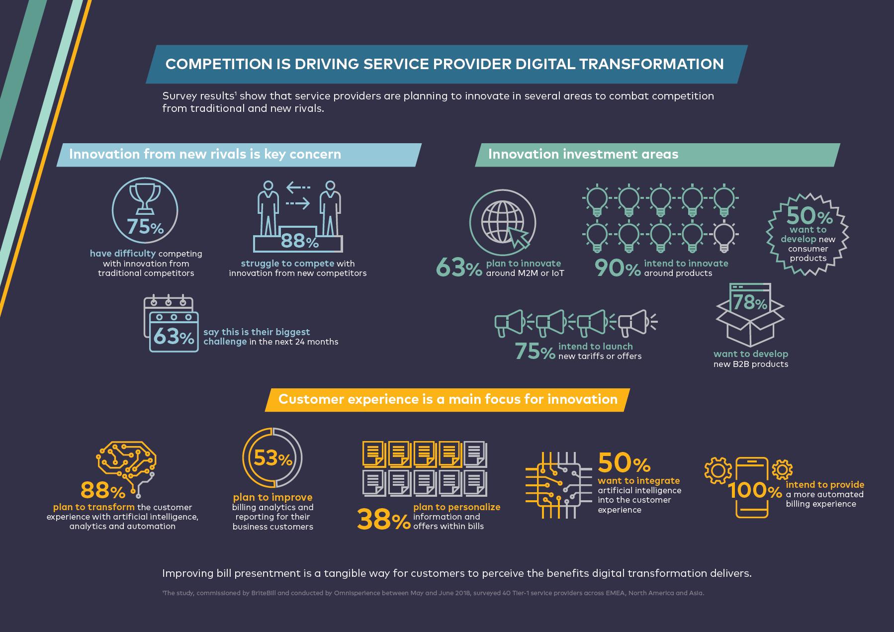 BriteBill_Competition infographic