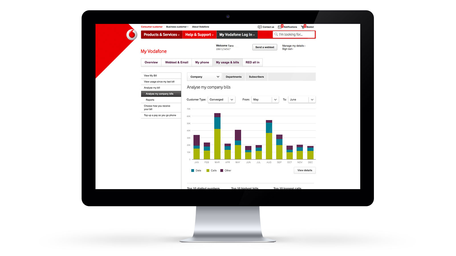 vodafone resources and capabilities Capability-based strategies are based on the notion that internal resources and core competencies derived from distinctive capabilities provide the strategy platform that underlies a firm's long-term profitability.